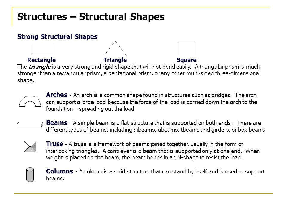 Structures – Structural Shapes
