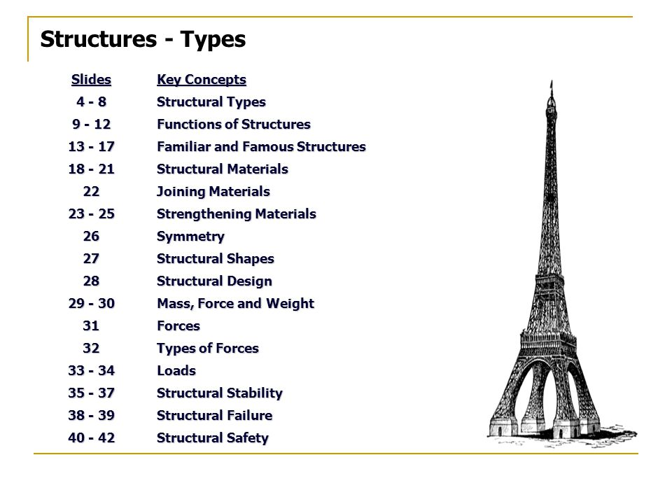 Structures - Types Slides Key Concepts 4 - 8 Structural Types 9 - 12
