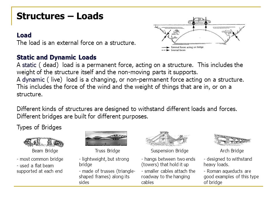 Structures – Loads Load The load is an external force on a structure.