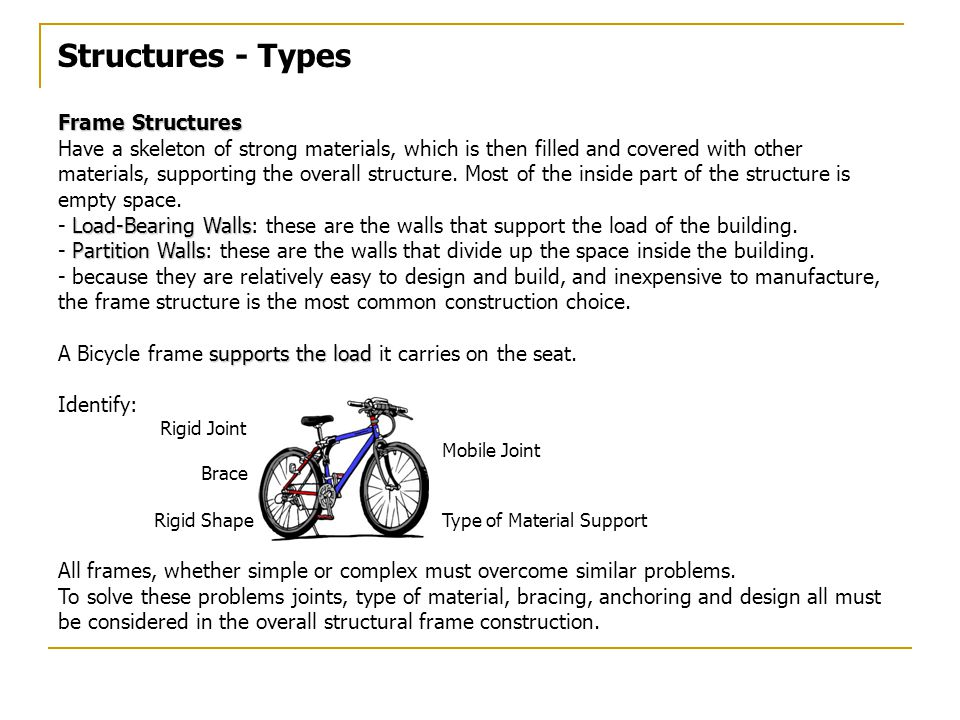 Structures - Types Frame Structures