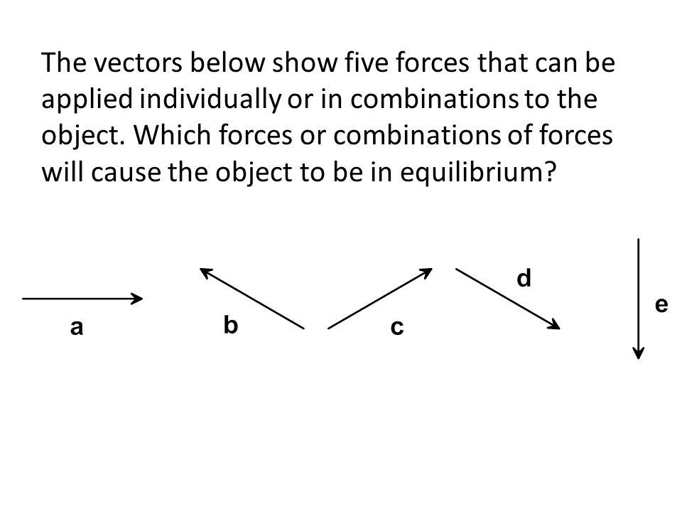 The vectors below show five forces that can be applied individually or in combinations to the object.