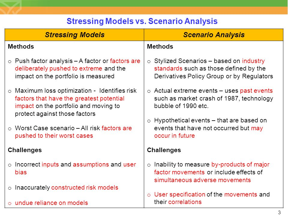 Stressing Models vs. Scenario Analysis
