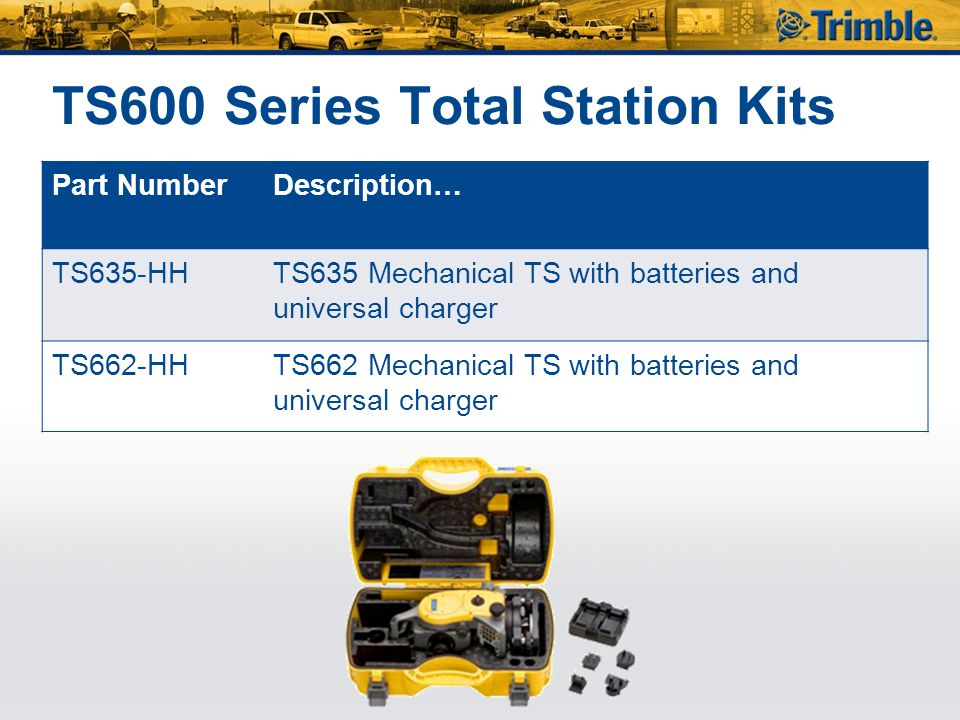 TS600 Series Total Station Kits