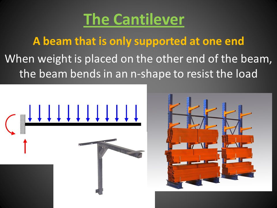 A beam that is only supported at one end