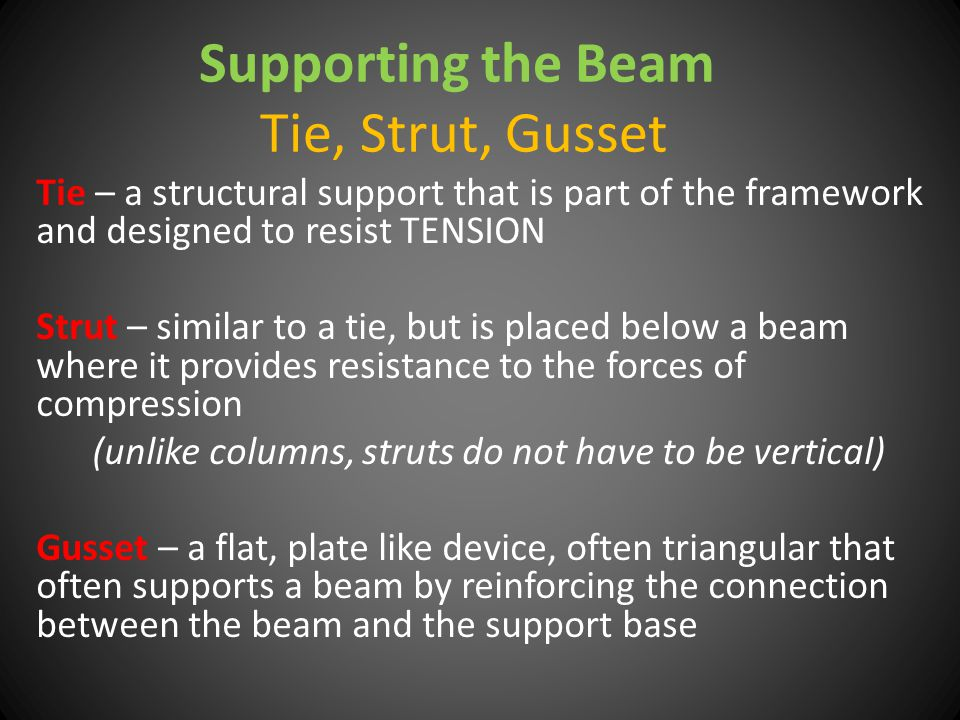 Supporting the Beam Tie, Strut, Gusset