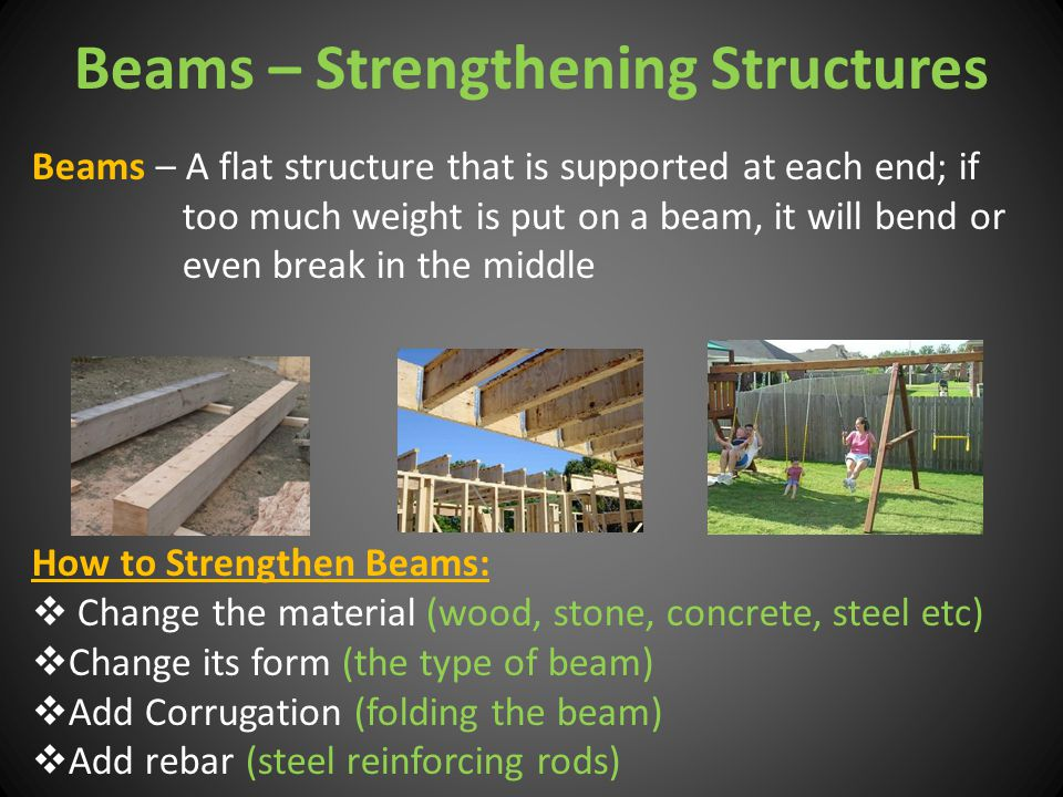 Beams – Strengthening Structures