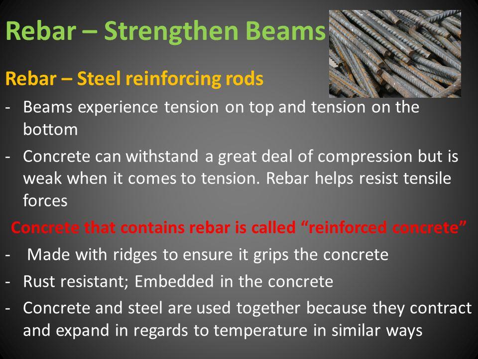 Rebar – Strengthen Beams