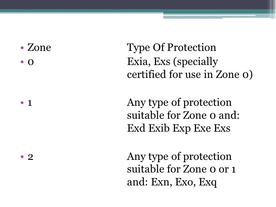 Zone Type Of Protection