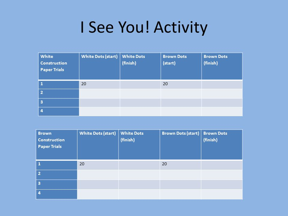I See You! Activity White Construction Paper Trials White Dots (start)