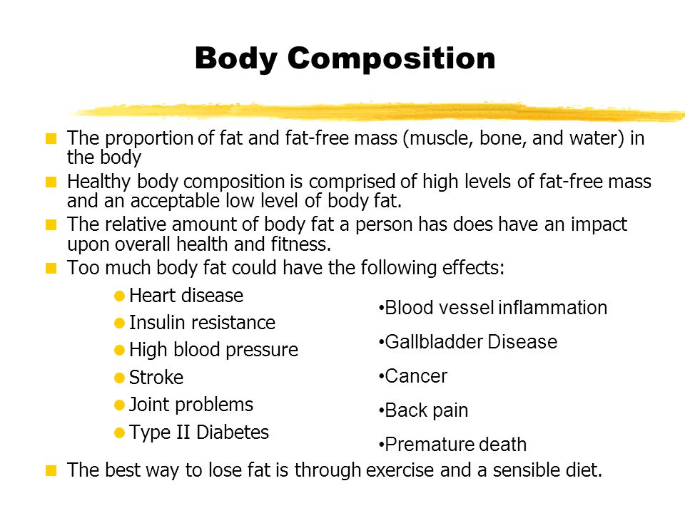 Body Composition The proportion of fat and fat-free mass (muscle, bone, and water) in the body.
