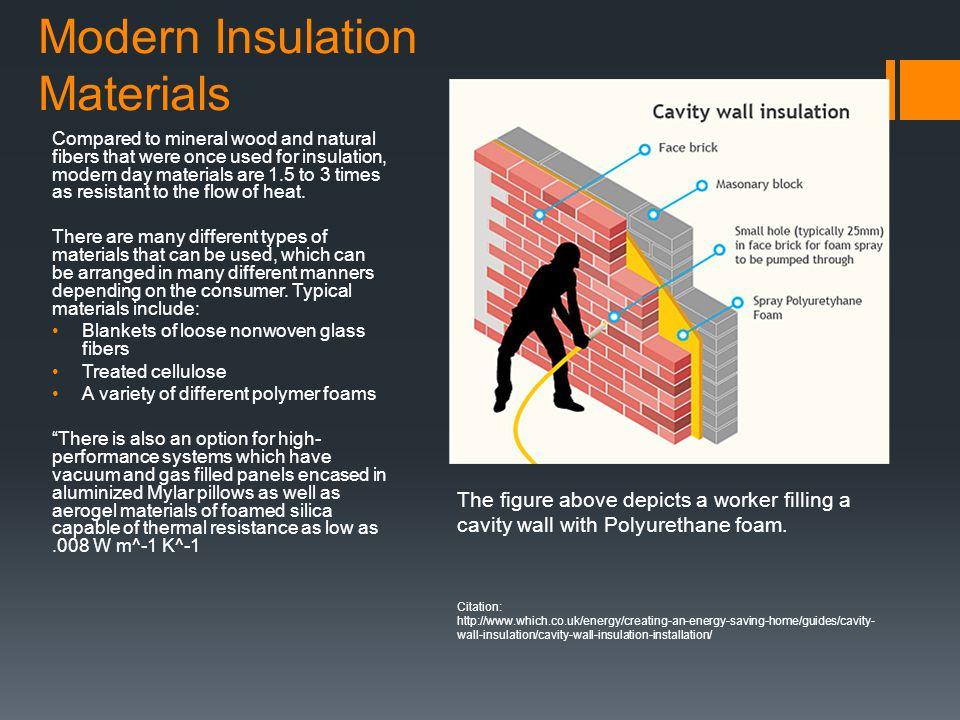 Modern Insulation Materials