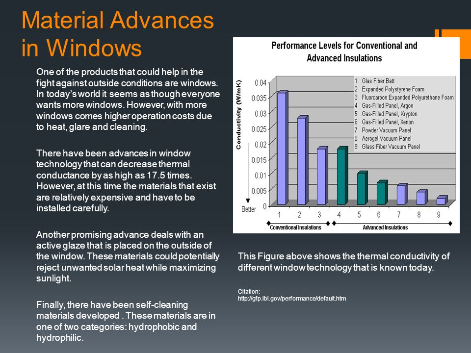 Material Advances in Windows