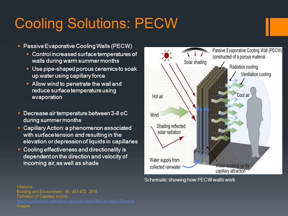 Cooling Solutions: PECW
