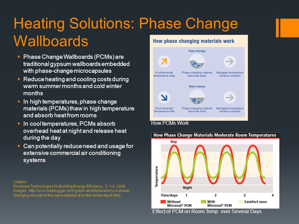 Heating Solutions: Phase Change Wallboards