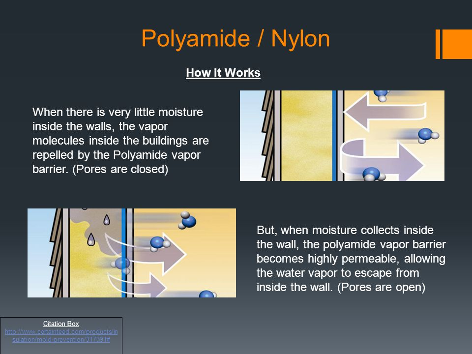 Polyamide / Nylon How it Works