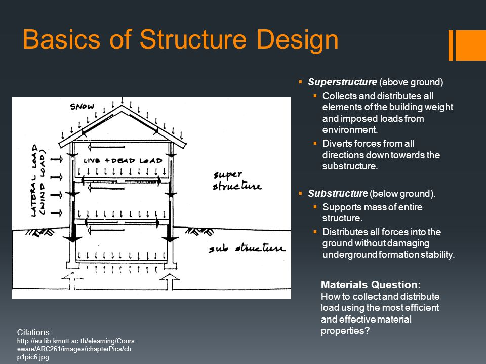 Basics of Structure Design