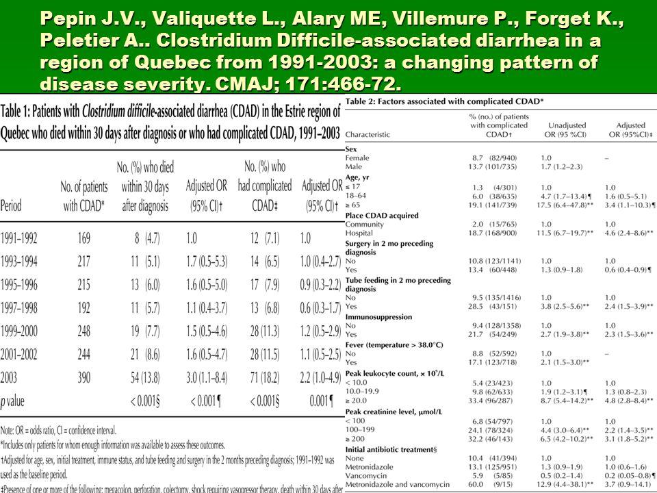 Pepin J. V. , Valiquette L. , Alary ME, Villemure P. , Forget K