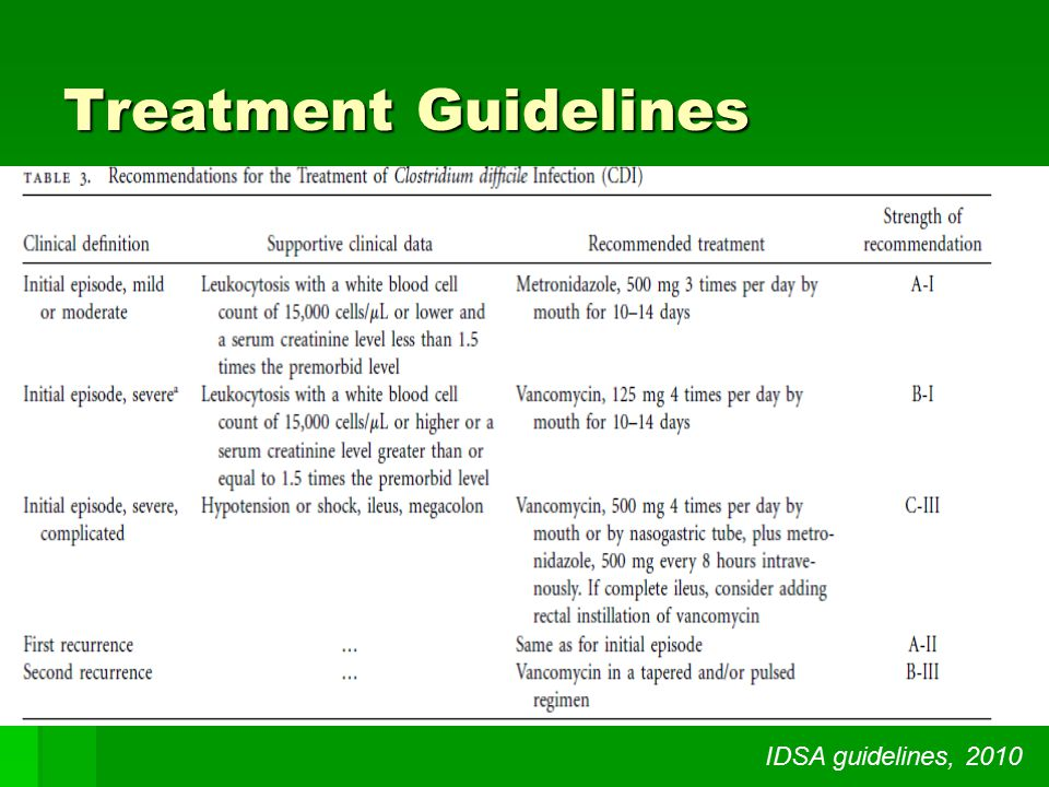 Treatment Guidelines IDSA guidelines, 2010