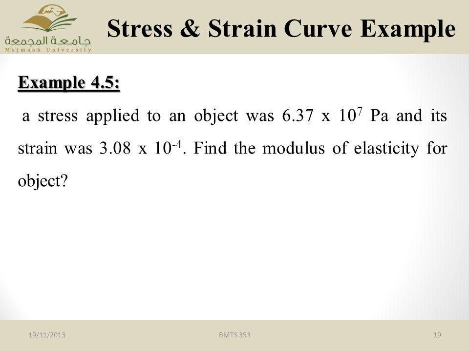 Stress & Strain Curve Example