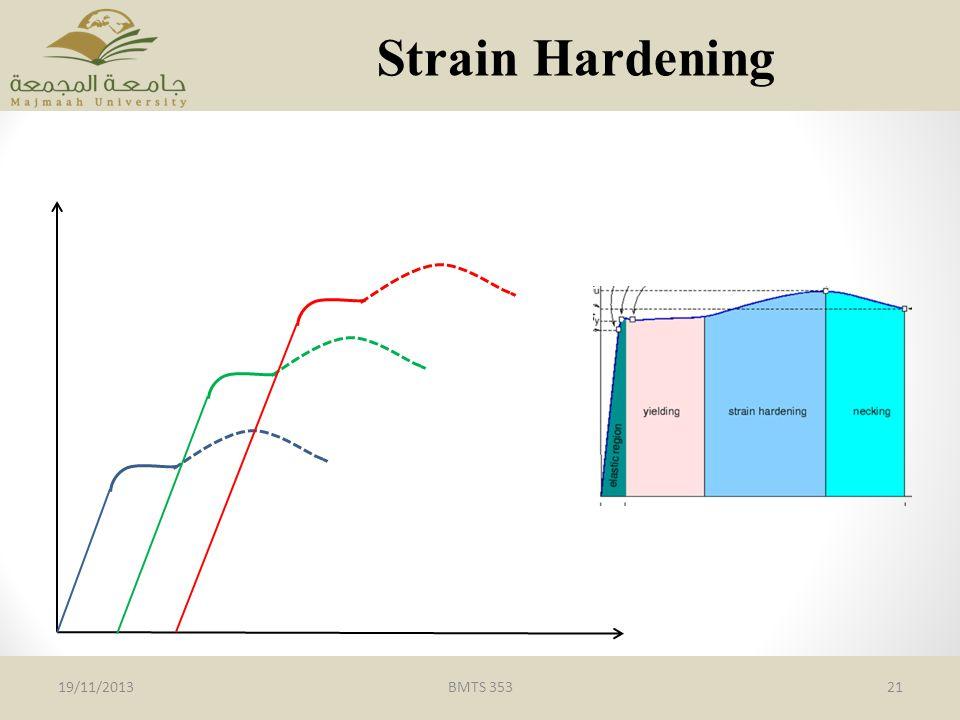 Strain Hardening 19/11/2013 BMTS 353
