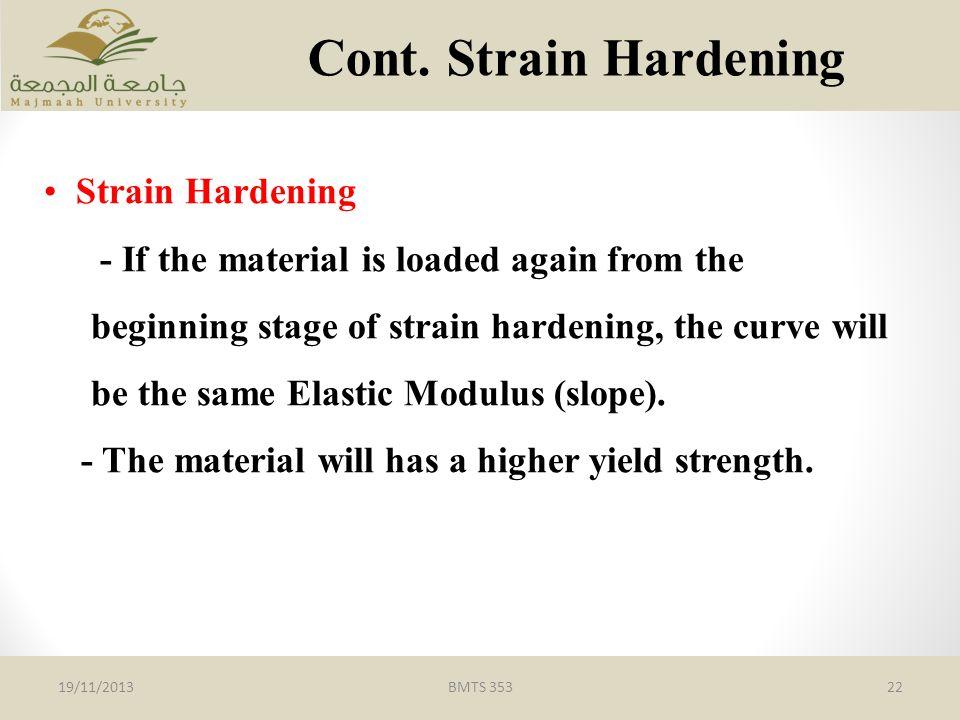 Cont. Strain Hardening Strain Hardening