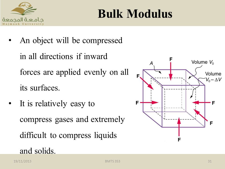 Bulk Modulus An object will be compressed in all directions if inward forces are applied evenly on all its surfaces.