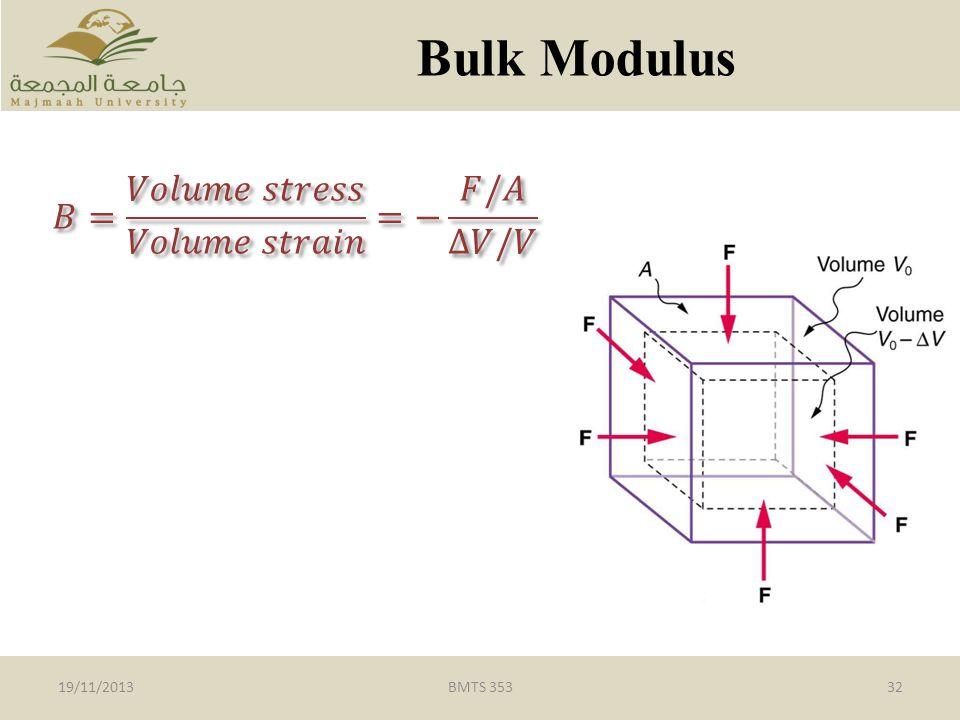 Bulk Modulus 𝐵= 𝑉𝑜𝑙𝑢𝑚𝑒 𝑠𝑡𝑟𝑒𝑠𝑠 𝑉𝑜𝑙𝑢𝑚𝑒 𝑠𝑡𝑟𝑎𝑖𝑛 =− 𝐹/𝐴 Δ𝑉/𝑉 19/11/2013