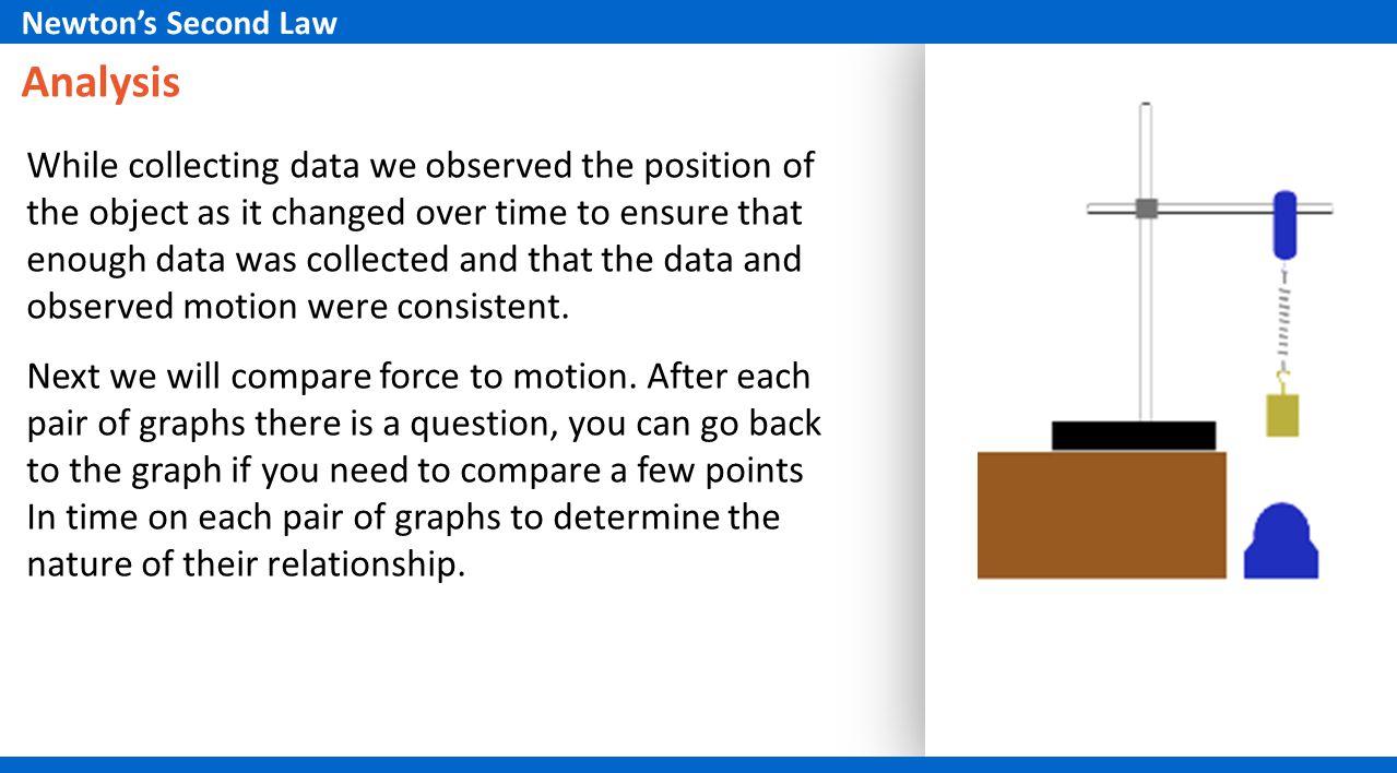 Newton's Second Law Analysis.