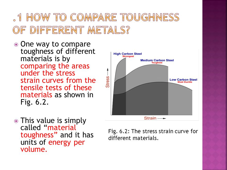 .1 How to compare toughness of different metals