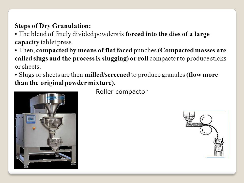 Steps of Dry Granulation: