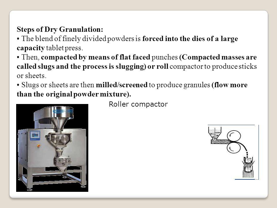 Steps of Dry Granulation: