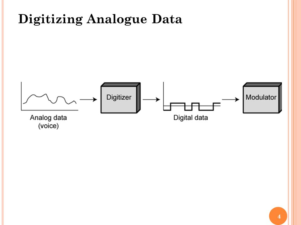 Digitizing Analogue Data
