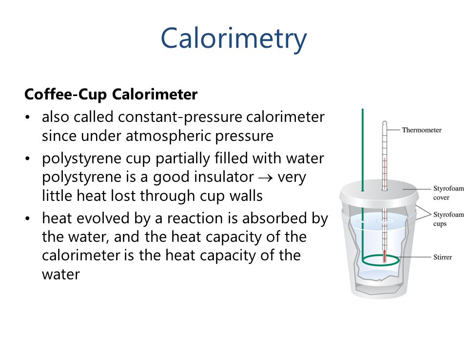 Calorimetry Coffee-Cup Calorimeter