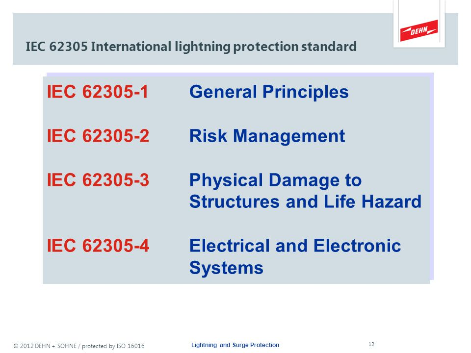 IEC 62305 International lightning protection standard