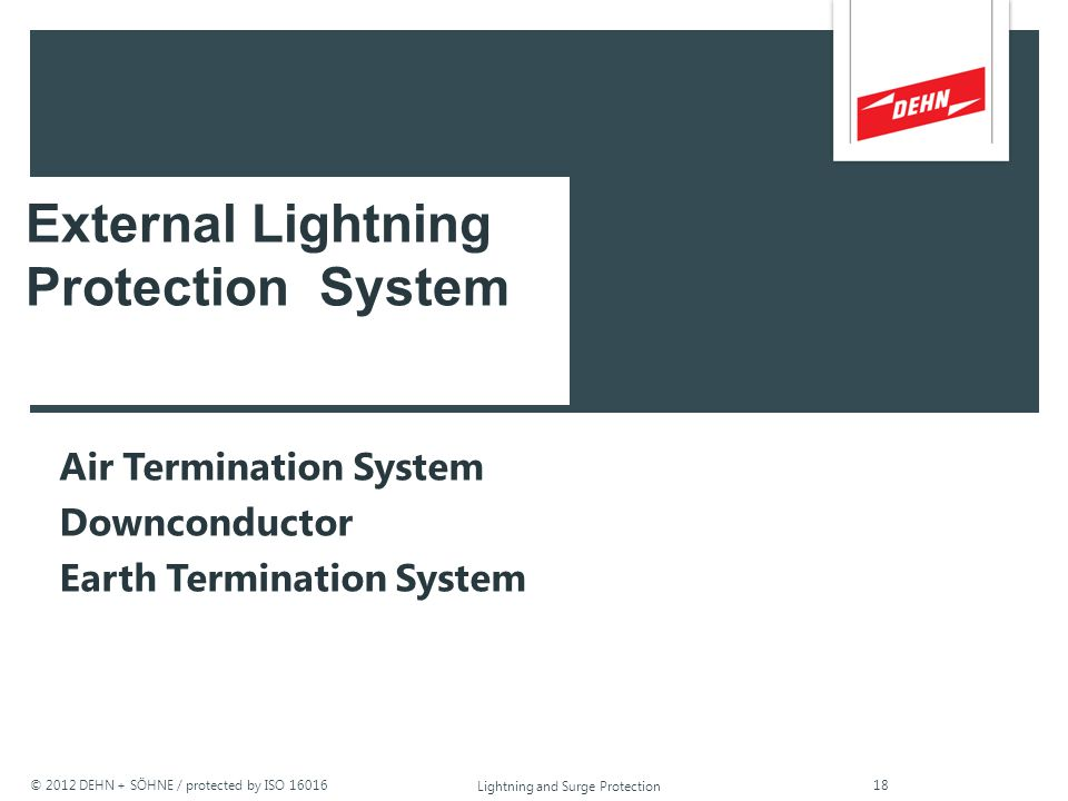 External Lightning Protection System