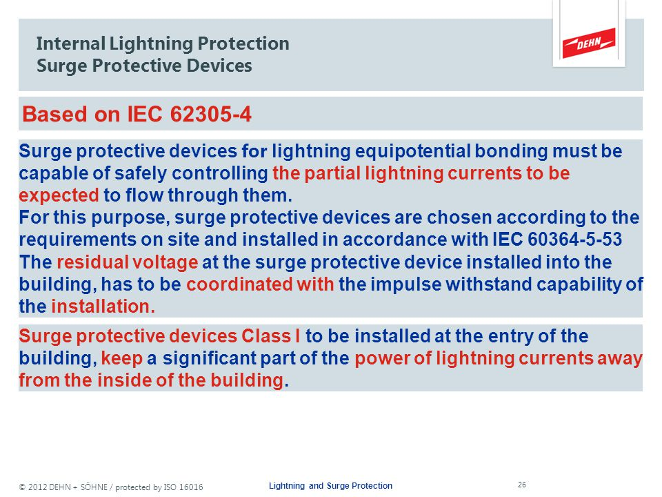 Internal Lightning Protection Surge Protective Devices