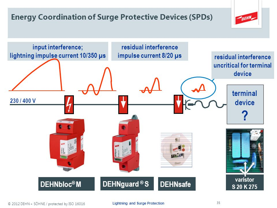 Energy Coordination of Surge Protective Devices (SPDs)