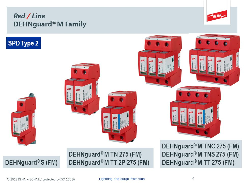 Red / Line DEHNguard® M Family