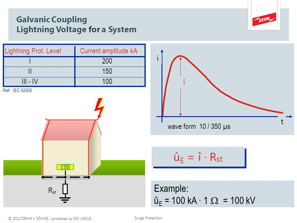 Galvanic Coupling Lightning Voltage for a System