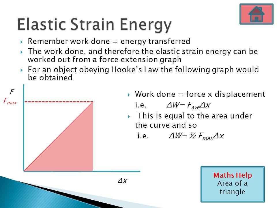 Elastic Strain Energy Remember work done = energy transferred