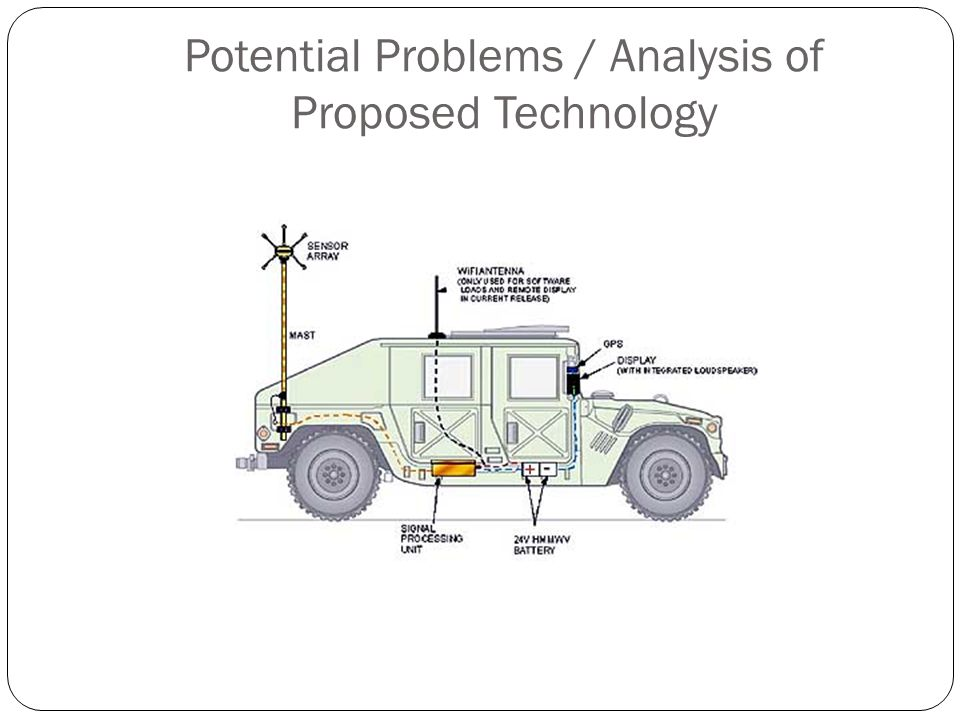 Potential Problems / Analysis of Proposed Technology