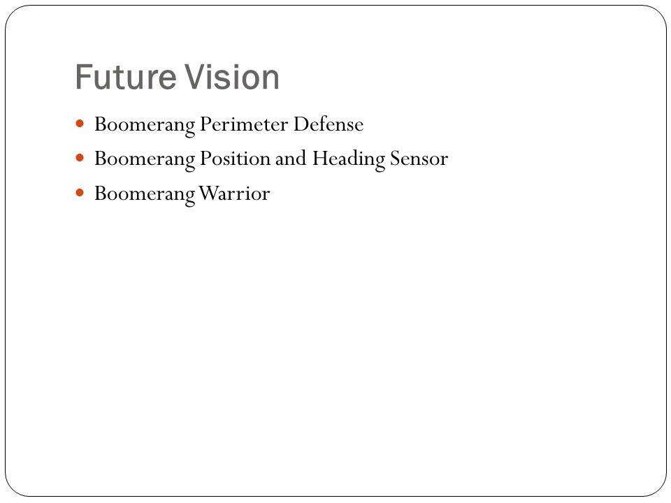 Future Vision Boomerang Perimeter Defense