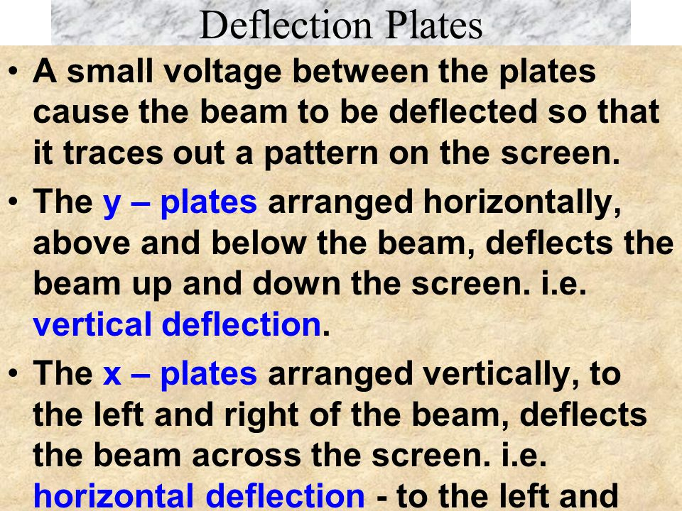 Deflection Plates A small voltage between the plates cause the beam to be deflected so that it traces out a pattern on the screen.