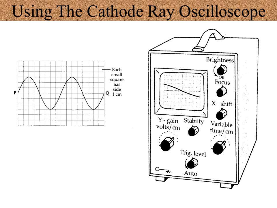 Using The Cathode Ray Oscilloscope
