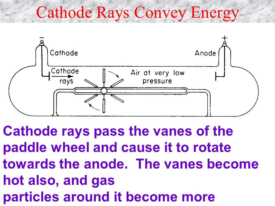 Cathode Rays Convey Energy
