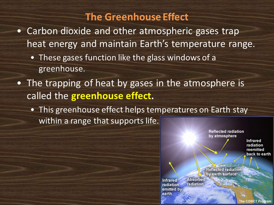 The Greenhouse Effect Carbon dioxide and other atmospheric gases trap heat energy and maintain Earth's temperature range.