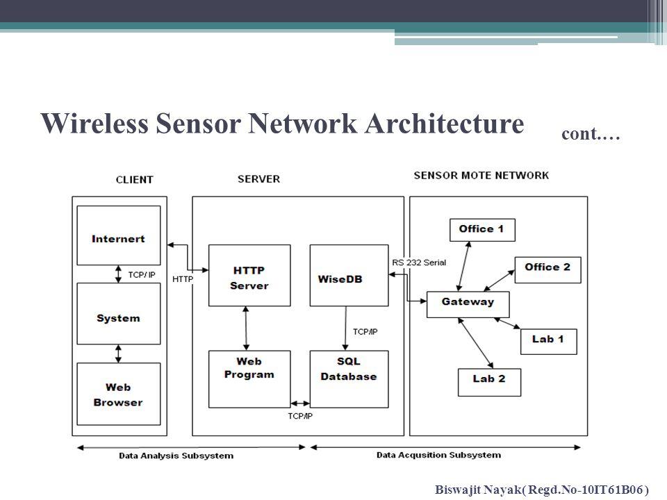 Wireless Sensor Networks Ppt Video Online Download