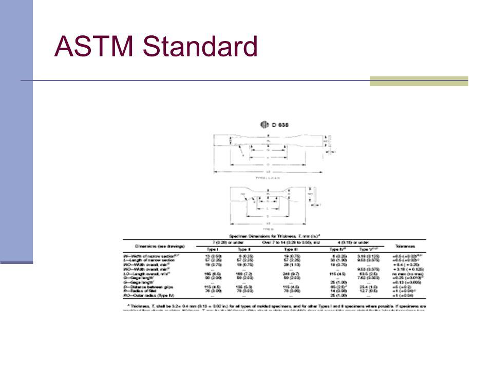 ASTM Standard