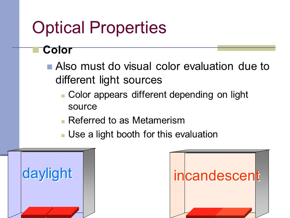 Optical Properties daylight incandescent Color
