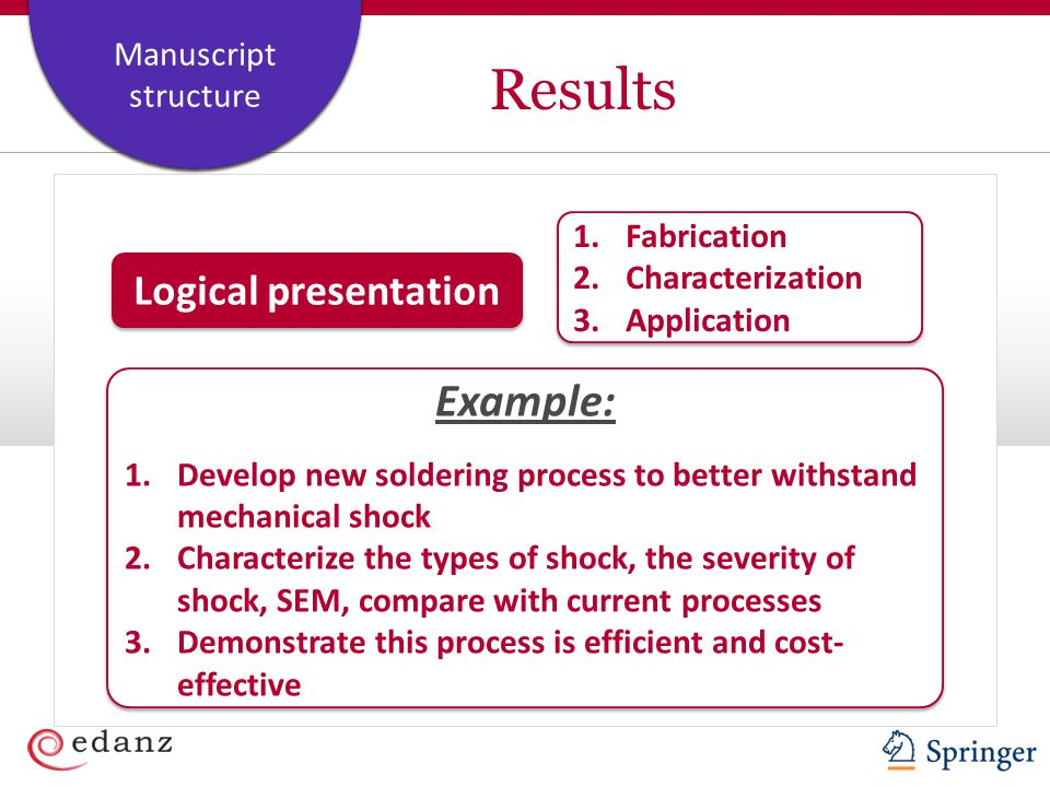 Results Example: Logical presentation Fabrication Characterization